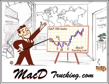 MacD Trucking logo, business man explaining head and shoulders pattern for the S&P 500 Stock Index.